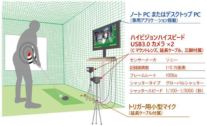 高性能カメラ スイング分析システム ARTRAY-Swing 高性能カメラでスイングを分析する。